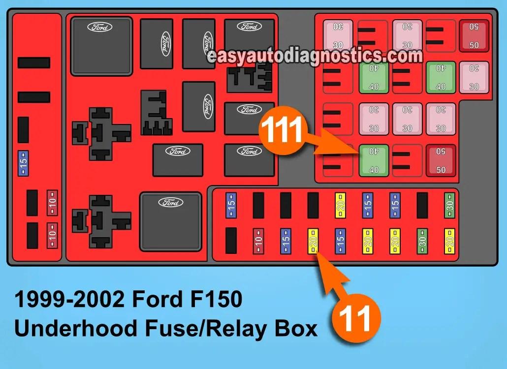 2002 F150 Fuse Box Location Wiring Diagram 2019