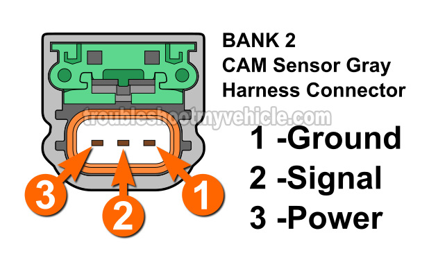 Honda Civic 4 Cylinder Engine Diagram - Free Wiring Diagram For You \u2022