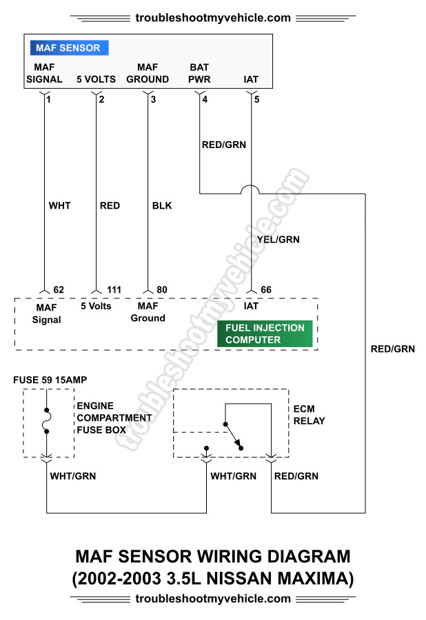 Gm Vss Wiring Diagram - Wiring Diagram Progresif  Wiring Diagram For Vss on 7.3 fuse diagram, 7.3 oil diagram, 7.3 exhaust diagram, 7.3 starter diagram, 2000 ford 7.3 engine diagram, 7.3 relay diagram, 7.3 powerstroke injector harness diagram, 7.3 parts diagram, 7.3 sensor diagram, 99 7.3 powerstroke engine diagram, 7.3 fuel diagram, 7.3 transmission diagram,