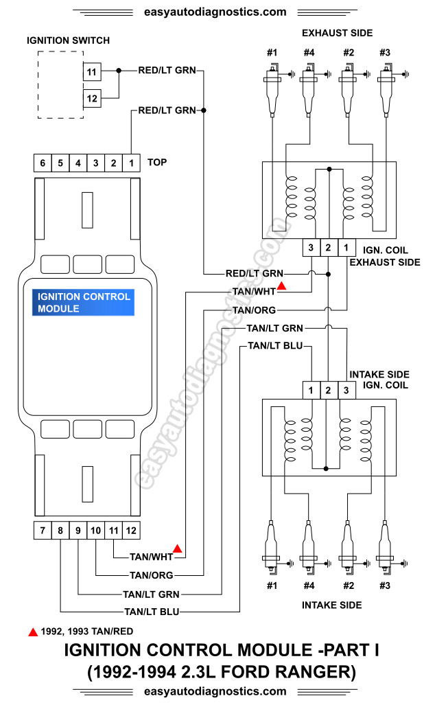 Ignition Control Module Wiring Diagram - Cgtsamzpssiew \u2022