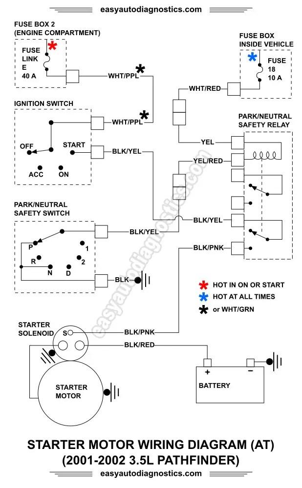 01 Nissan Pathfinder Wiring Diagram - Wiring Data Diagram