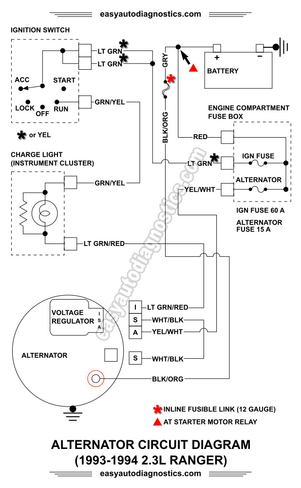 1992 Mustang Fuse Diagram Wiring Diagram Library
