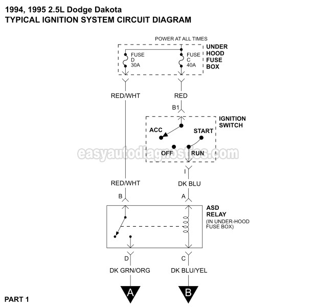 1993-1995 25L Dodge Dakota Ignition System Wiring Diagram