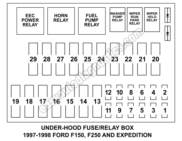 Under Hood Fuse Box Fuse And Relay Diagram (1997-1998 F150, F250