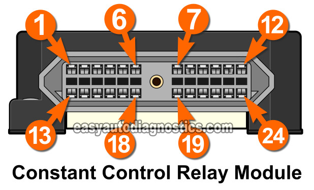 Constant Control Relay Module (CCRM) Circuits (1994-1995 38L Ford