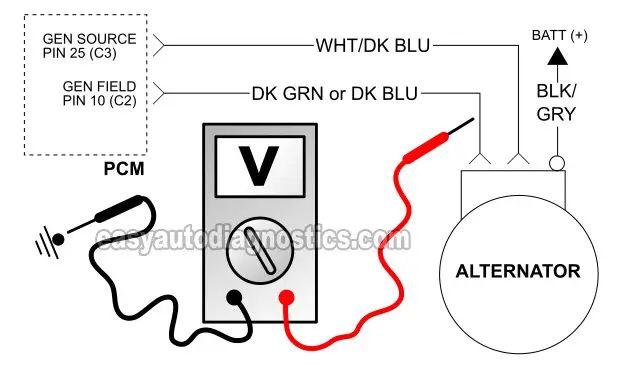 chrysler voltage regulator test