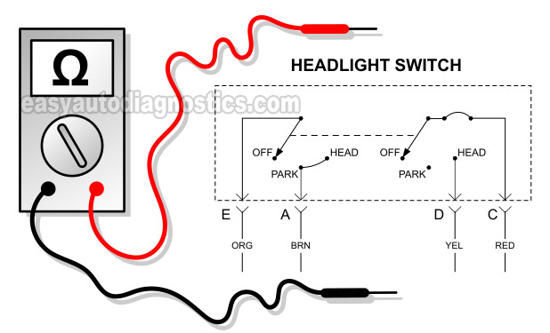 Part 1 -How To Test The Headlight Switch (1994-1997 22L Chevy S10)