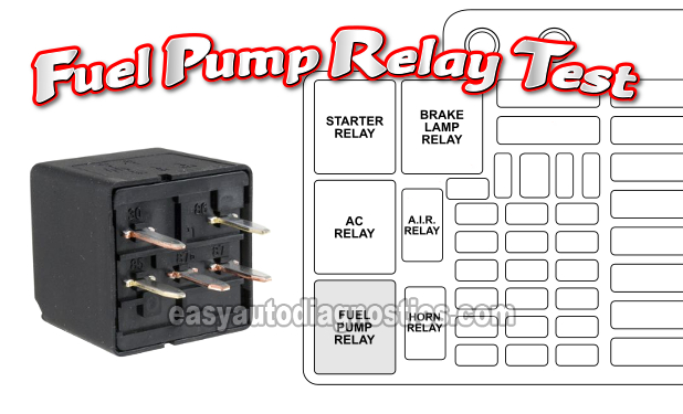 Part 1 -Testing The Fuel Pump Relay (1997-1999 Chevy/GMC Pick Up And