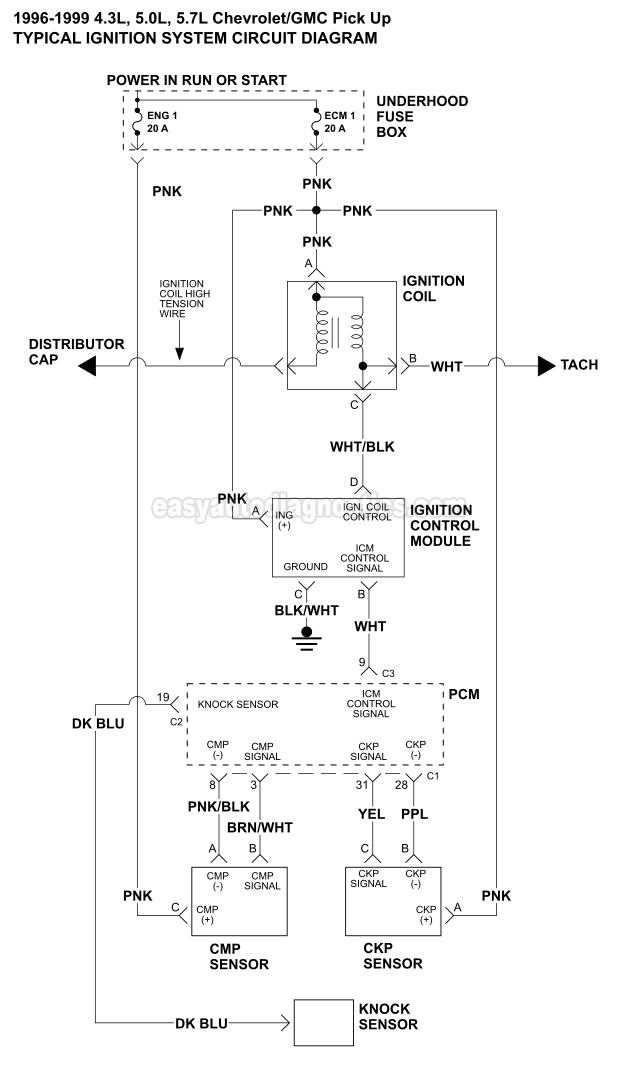 1996 Gmc Wiring Diagram - 8euoonaedurbanecologistinfo \u2022