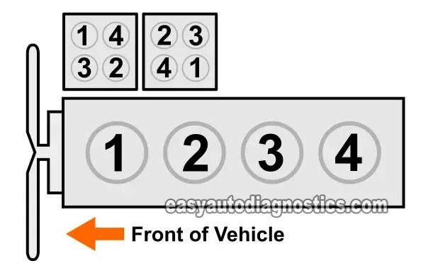 1998 Ford Ranger Spark Plug Diagram - Data Wiring Diagram Update