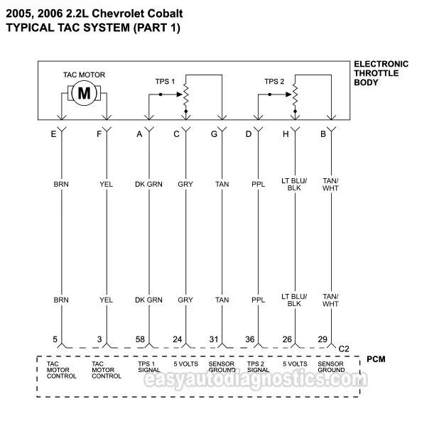 Part 1 -TAC System Wiring Diagram (2005-2009 22L Chevrolet Cobalt)