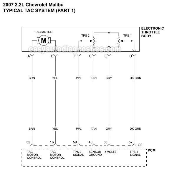 TAC System Wiring Diagram (2007-2009 22L Chevy Malibu)