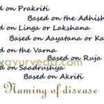Ayurvedic Principles Of Naming Disease: Vyadhi Namakarana Siddhanta
