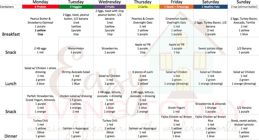 Ideal weight loss meal plan - El paso healthy restaurants - healthy meal plan