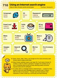 710-Using Internet Search Engine