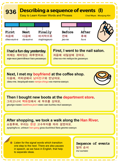 Slow and Easy English Conversation Practice - for ESL ...