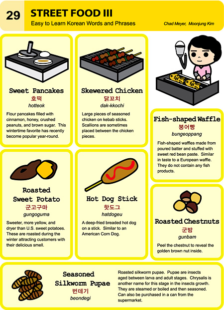 29-Street Food-3 Korean 101 (Hangul) Pinterest Street food - Resume Cheat Sheet