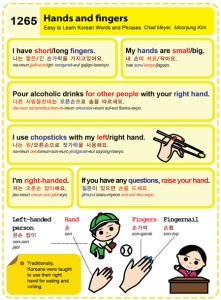 1265-Hands and fingers