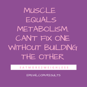 Muscle equals metabolism