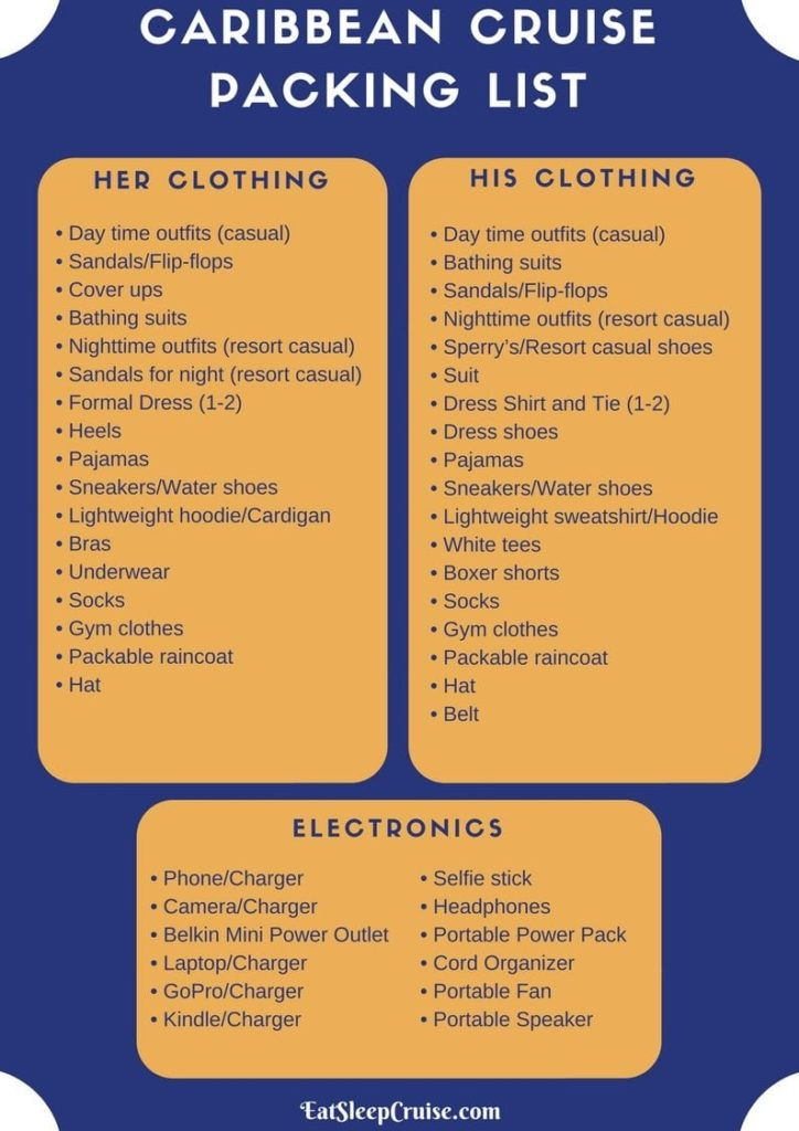 Complete Caribbean Cruise Packing Guide EatSleepCruise - 7 day cruise packing list