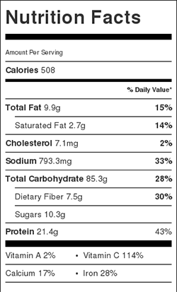 nutrition-facts-for-cauliflower-cashew-pasta-bake-recipe | http://www.eatwithinyourmeans.com