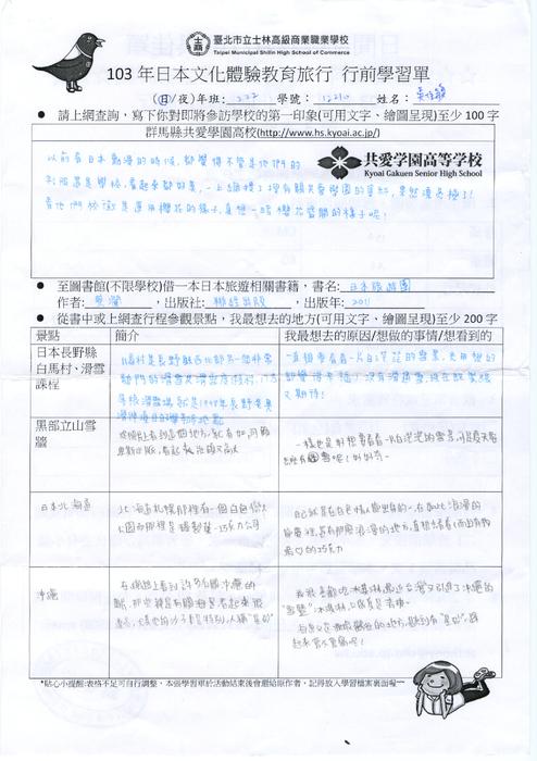 http://i0.wp.com/ebook.slhs.tp.edu.tw/books/slhs/36/ 103年日本文化體驗教育旅行學生學習成果冊