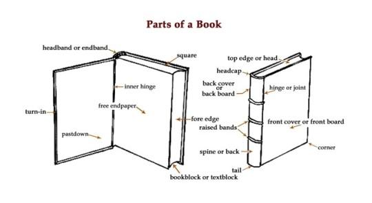 web publishing diagramclick to enlarge