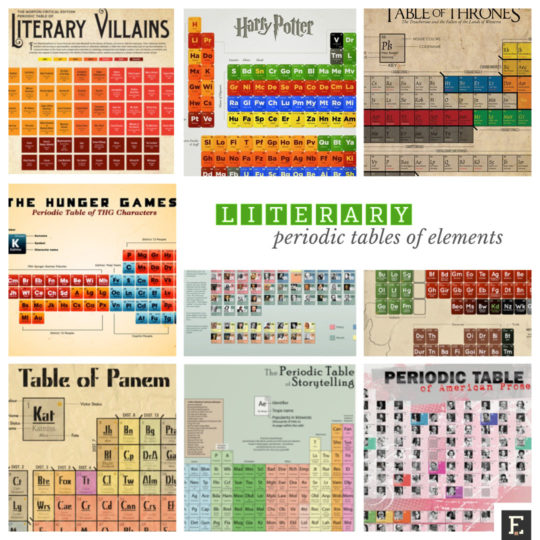 12 literary periodic tables of elements - best of periodic table s