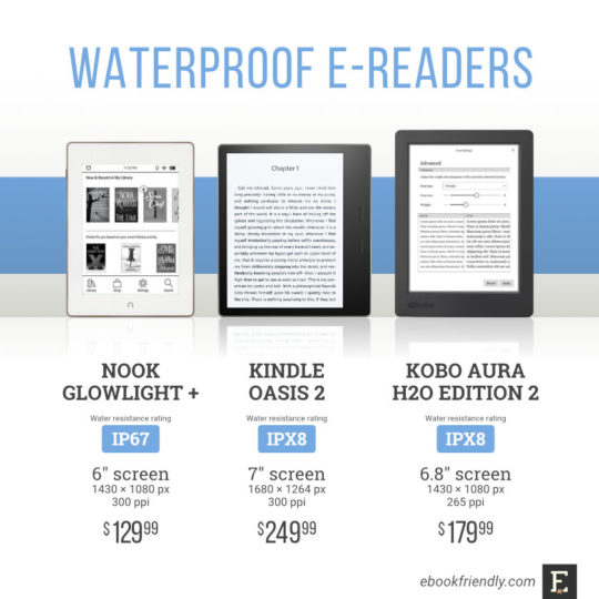 Which waterproof e-reader is the best for your needs? (comparison)