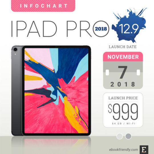 Apple iPad Pro 129-inch (2018 release) \u2013 complete tech specs