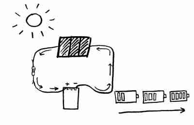 solar panel circuit diagram symbol
