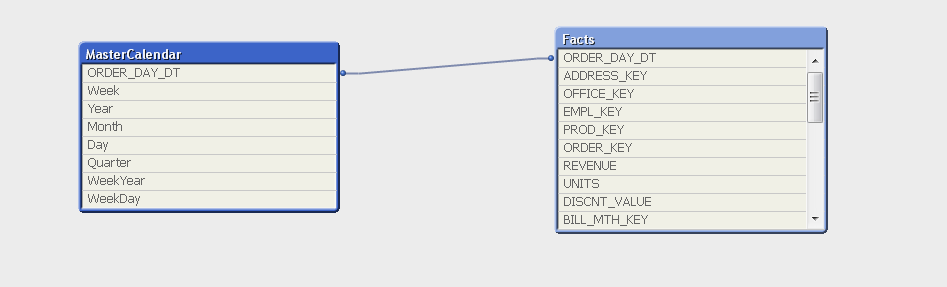 Generate Calendar In Qlikview How To Create A Calendar Qlik Community Qlikview Creating A Master Calendar Ecapital Advisors