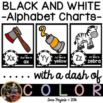 Black and White Phonics Posters {Alphabet Chart} by Tina Peyerk TpT