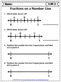 3rd Grade Fractions Worksheets: 3rd Grade Math Worksheets ...