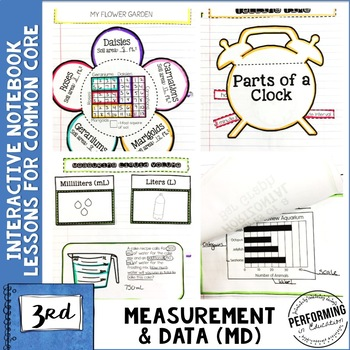 3rd Grade Math Interactive Notebook Measurement and Data MD TpT
