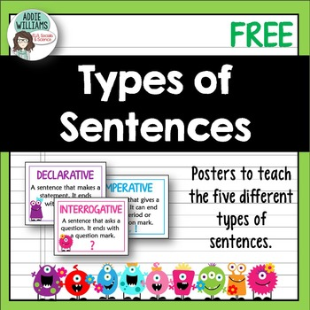 Types of Sentences Posters - FREE by Addie Williams TpT