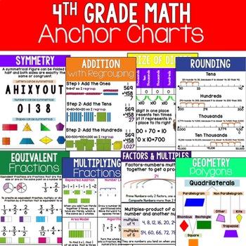 4th Grade Math Anchor Charts by Ashleigh Teachers Pay Teachers