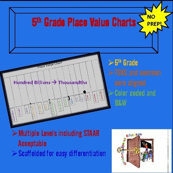 5th Grade Place Value Chart Bundle by Unlocking Special Education - place value chart