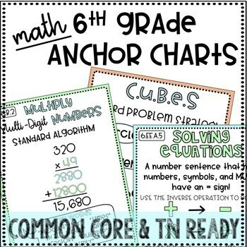 6th Grade Math Anchor Charts by The 615 Teacher TpT