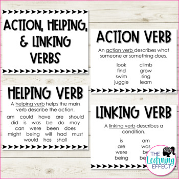 Verb Posters Action, Helping, and Linking FREE by The Learning Effect