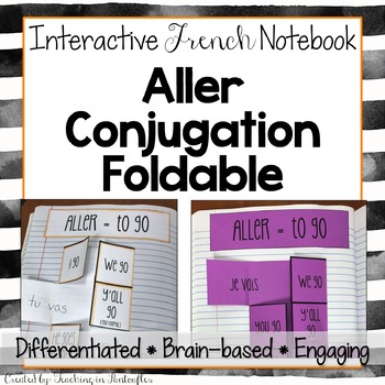 French Verb Conjugations Teaching Resources Teachers Pay Teachers