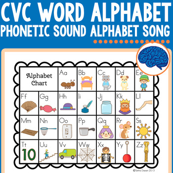 Alphabet Sounds Song MP3  Chart in 3 fonts Montessori Inspired