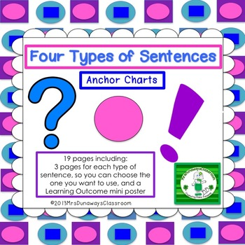 Anchor Charts Four types of Sentences by Mrs Dunaways Classroom