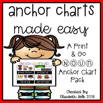 Common Nouns And Proper Nouns Anchor Chart Teaching Resources