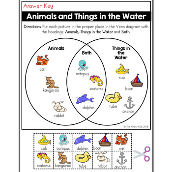 Animals and Things in the Water Venn Diagram Worksheet by The Kinder