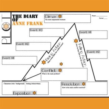 Anne Frank Plot Chart Organizer Diagram Arc - Freytag\u0027s Pyramid TpT