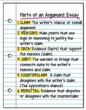 Argument Writing Student Guide Common Core Grades 6 12 By