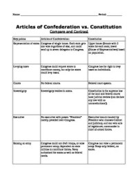 Collection of Articles Of Confederation Worksheets