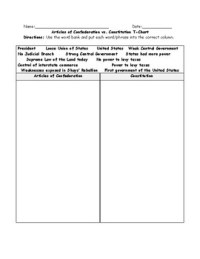 Articles of Confederation vs. Constitution T-Chart with ...