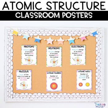 Parts of the Atom Anchor Chart Classroom Decor Posters by Samson\u0027s